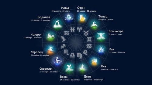 Когда появились гороскопы