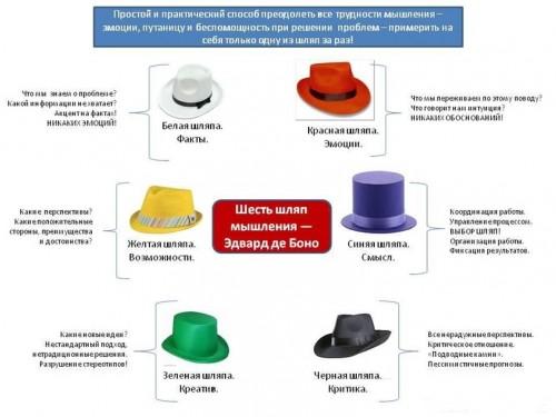Шесть шляп шесть масок