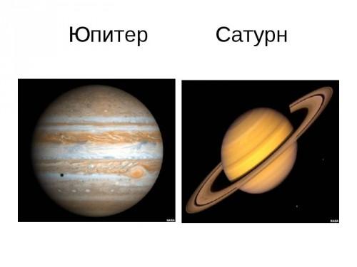Ограничения Сатурн и возможности Юпитер в нашей жизни