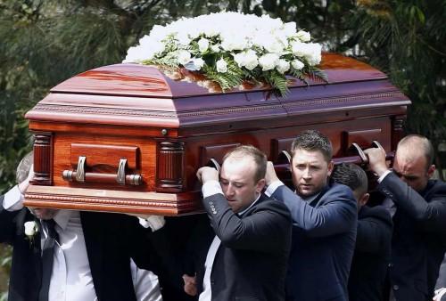 Смерть похороны и необходимые обряды