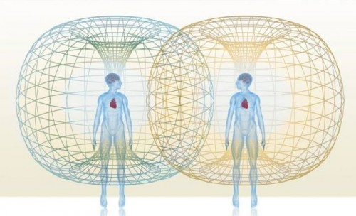 Чакры и энергетика человека