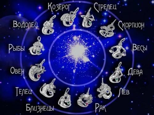 Социология о влиянии знаков зодиака на человека